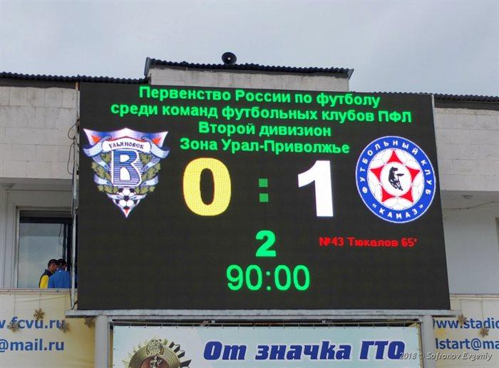 Прогноз на матч волга ульяновск камаз 12 09 2018
