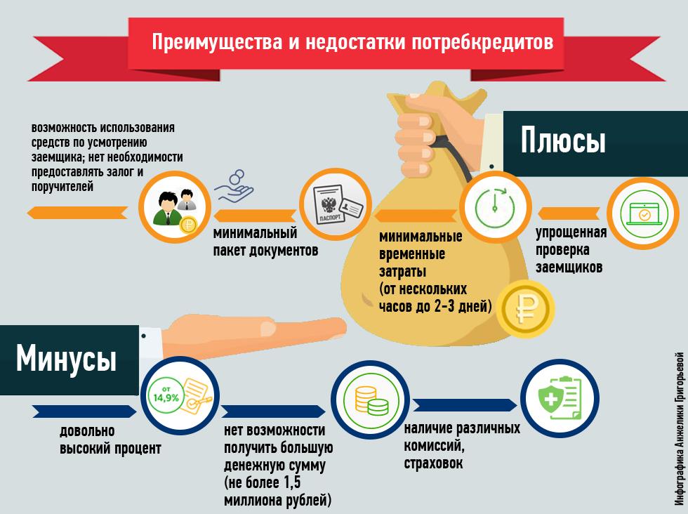 Удобный способ подобрать и оформить заявку на кредит в Совкомбанке.